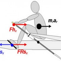 Stretcher force and seat movement